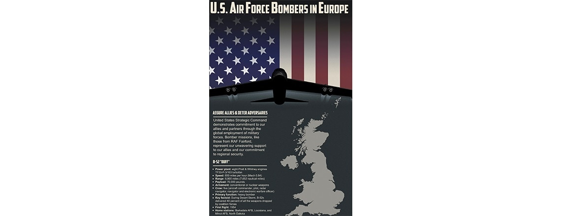 U.S. Air Force B-52s Deploy to Europe
